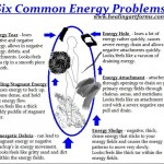 six common energy problems from healing arts