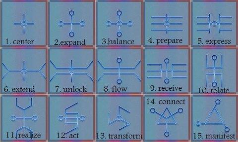 Sirian Symbols for Enlightenment - Matrix Harmonics