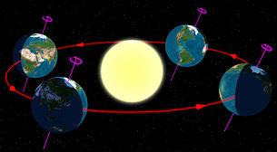 solstice 2