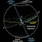 Image of March Equinox